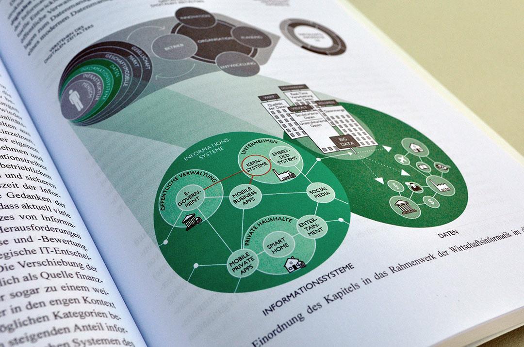 lehrbuch-wi-3-1080